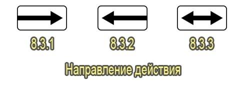Стоимость штрафа за проезд под знак движение запрещено